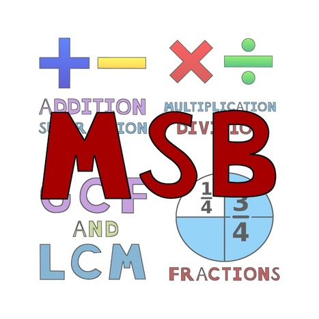 Math Skill Builder | Math activities and strategies for elementary school | Scoop.it
