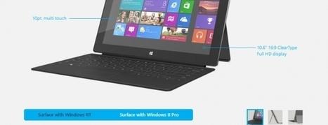 Pdf interattivi e Windows 8. Qualche novità? | Powerdocs | iPdf - Pdf interattivi | Scoop.it