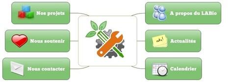 LABio-asso | Biomimétisme Biomimicry | Scoop.it