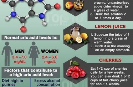 How to Control Uric Acid Levels in 10 Ways   Health Digezt   Good Health   Scoop.it