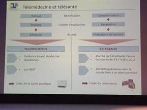 Twitter   Ma santé et le digital francophone   Scoop.it