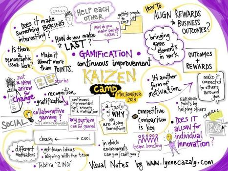 Twitter / lynnecazaly: #gamification - a new arrow ... | Theatre Education | Scoop.it