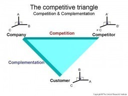 Marketing Strategy: Every battle is won before it is fought | Agile Marketing Resource | Scoop.it