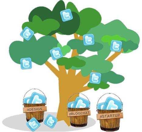Keepstream | Social media kitbag | Scoop.it