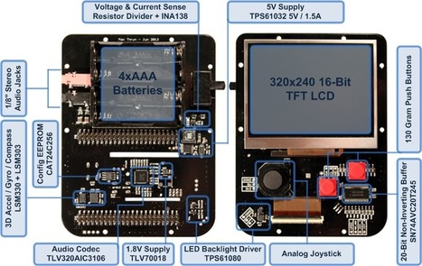Order your BeagleBone GamingCape Now! | Raspberry Pi | Scoop.it