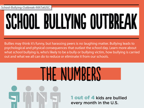 Things Every Teacher Should Know AboutBullying | Bye Bye Bullies | Scoop.it