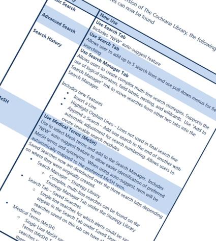 Vinkkejä lääketieteen ja lähialojen tiedonhakuun | Information skills | Scoop.it