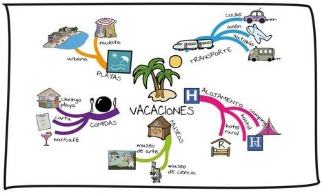 VIDEO CURSO + PDF SOBRE MAPAS MENTALES EN NUESTRO FACE VIDEOS EDUCATIVOS -Orientacion Andujar | educacion | Scoop.it