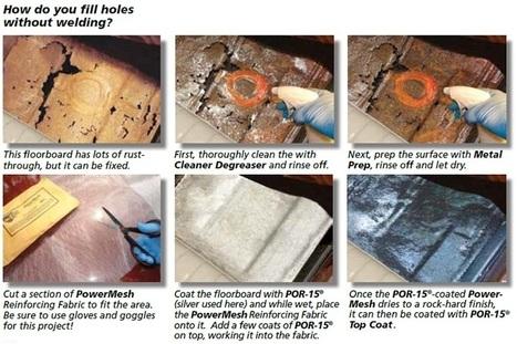 POR15 Power Mesh Reinforcing Fabric - Fiberglass Cloth for Panel Repair | Auto Restoration | Scoop.it