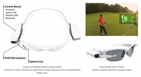 Sony Outs Clip-On Smart Glass Module ForSports HUD | Low Power Heads Up Display | Scoop.it