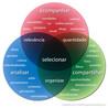 Educação e Redes Socias