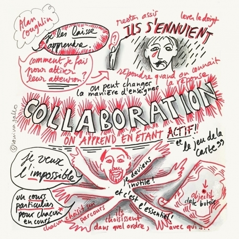 Partageons l'éducation en mindscaping | CaféAnimé | Scoop.it