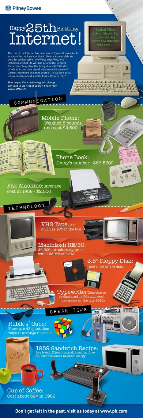 The Rise Of The Internet: A Look At the Past {Infographic} - Best Infographics | Digital-News on Scoop.it today | Scoop.it