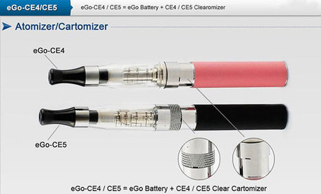 eGo CE4 / CE5 Kit Wholesale and Retail - BULLECIG | Electronic Cigarette - Bullecig | Scoop.it