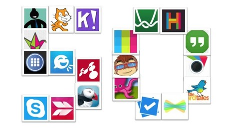 Teacher Recommended: 50 Favorite Classroom Apps | Edtech PK-12 | Scoop.it