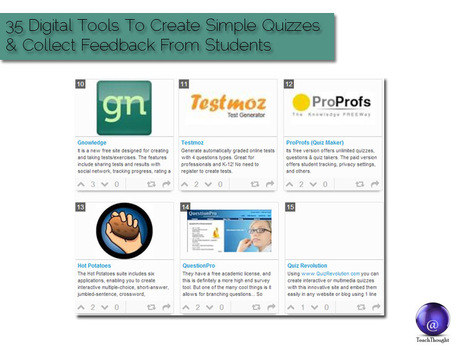 35 Digital Tools To Create Simple Quizzes And Collect Feedback From Students (Teachthought) | Teacher Gary | Scoop.it