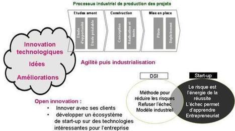 Un hackathon pour innover à la DSI en mode start-up | Innovation responsable | Scoop.it