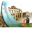 Timeline of Ancient Rome | De Klassieke Oudheid | Scoop.it