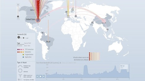 This Map Shows the DDoS Attacks Happening Across the World Right Now | Developpement | Scoop.it