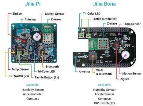 Technology | Raspberry Pi | Scoop.it
