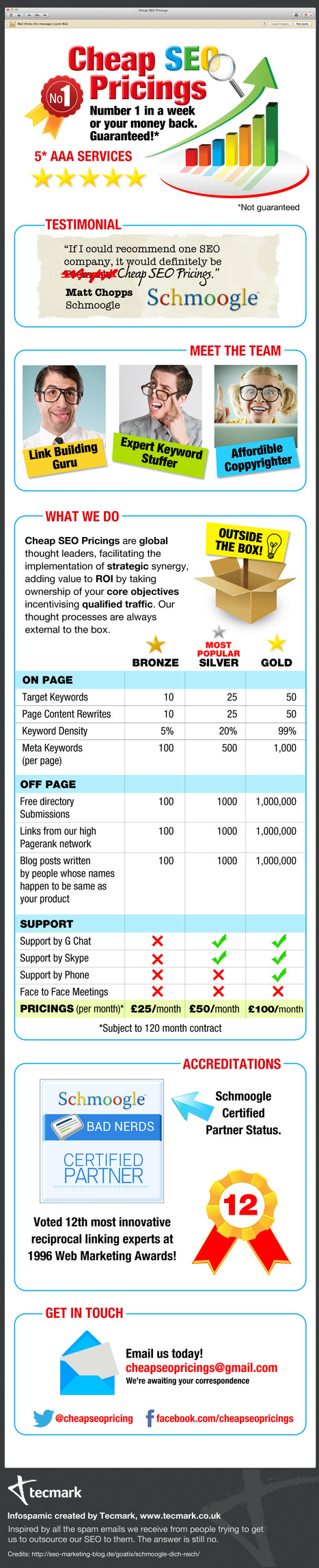 Guaranteed Number 1 Rankings in a WEEK – An Infospamic | Real SEO | Scoop.it