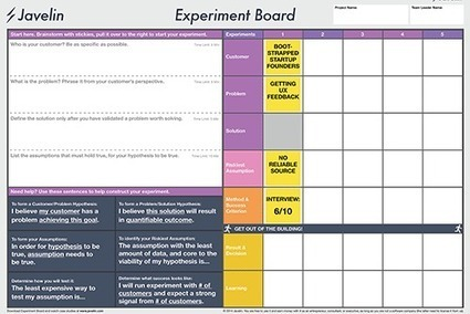 A Guide To Validating Product Ideas With Quick And Simple Experiments | UXploration | Scoop.it