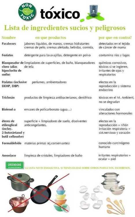 XanaNatura: Lista de Aditivos Alimentarios perjudiciales. Los números E | Food in the XX century | Scoop.it