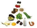 Du Poison Dans Vos Vêtements - Nutrition et Santé | Isanté | Scoop.it