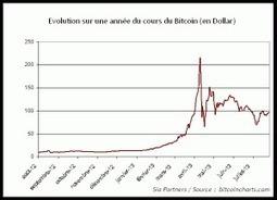 Bitcoin : une monnaie alternative qui fait parler d'elle | Finance & Stratégies | Monnaie virtuelle | Scoop.it
