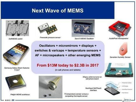 Twitter / DelfMEMS: #delfmems part of the next ... | DelfMEMS News | Scoop.it