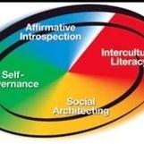 Emotional intelligence | Aprendizaje Motivacion y otros | Scoop.it