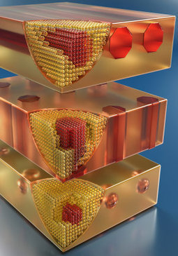 Nanostructures with applications in infrared and terahertz ranges | Science technology and reaserch | Scoop.it