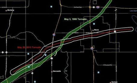 Curse or coincidence? Scientists study Tornado Alley's past and future | Climate change challenges | Scoop.it