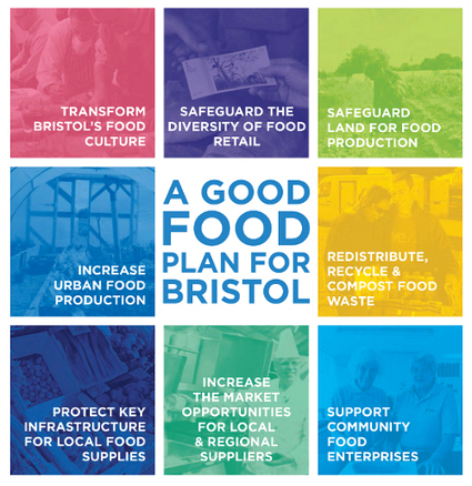 Bristol Food Policy Council | Helping build a resilient food system for Bristol | (Culture)s (Urbaine)s | Scoop.it