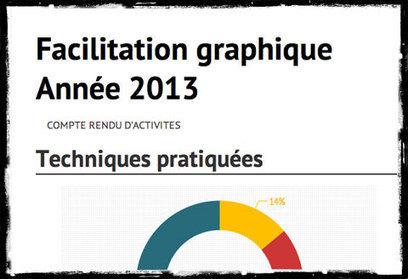 Facilitation graphique et 2013 | La facilitation graphique et le design de l'information | Facilitation graphique | Scoop.it