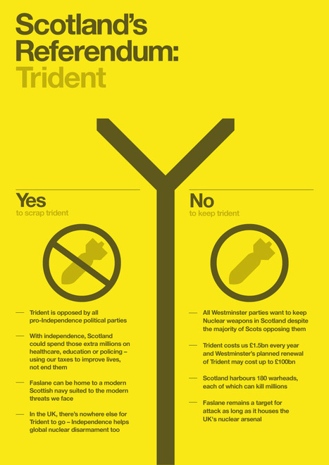 Scotland's Referendum Guide » Scotland's Referendum: Trident | YES for an Independent Scotland | Scoop.it
