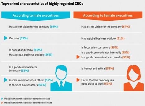 Démission de la PDG de Reddit : quel rôle joue le genre du PDG sur l'entreprise ? | E-reputation - Reputation VIP | Scoop.it