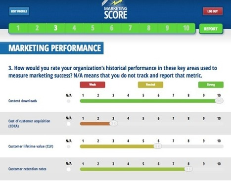 18 Marketing Performance Metrics that Matter | Powerful Marketing | Scoop.it