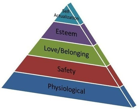 Maslow's Hierarchy Hits Home | Education-Caitlin | Scoop.it