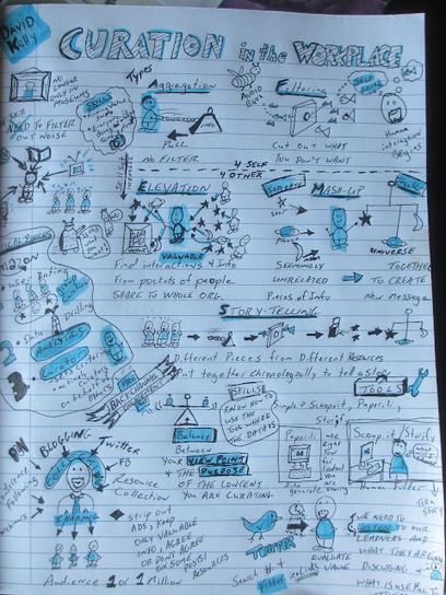 Discovery Through eLearning: Curation in the Workplace - David Kelly, Sketchnotes by Me | Kevin I Mills | Scoop.it