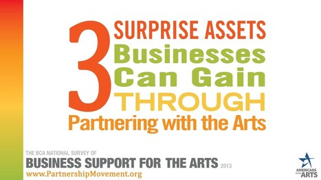 3 Surprise Assets Businesses Can Gain Through Partnering with the Arts - YouTube | Artful Interventions | Scoop.it