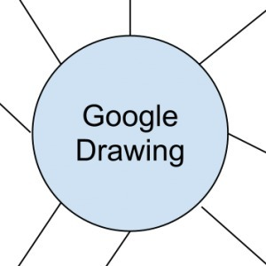 Google Drawing in the Classroom   GoogleDocs in Education   Scoop.it