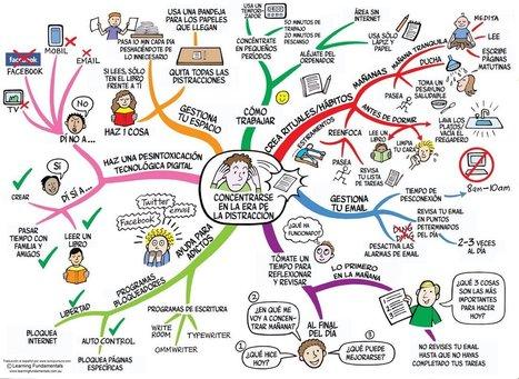 Nuestro cerebro no está diseñado para escribir. Así son los mapas mentales - Microsoft Insider | Educación, Tecnología e Innovaciones Pedagógicas | Scoop.it