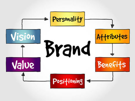 Use Brand Benefits to Generate More Sales | Curation, Social Business and Beyond | Scoop.it