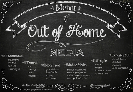Outdoor Advertising: So Much More Than Billboards | Out of Home | Scoop.it
