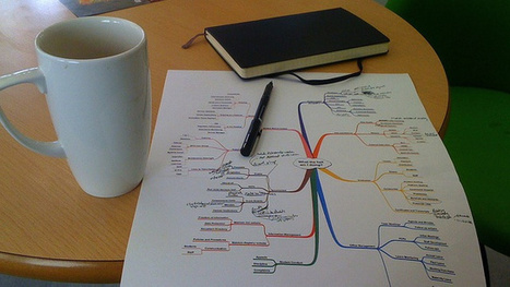 Best Mind Mapping Application? | Art of Hosting | Scoop.it