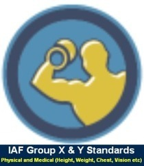 Indian Air Force Group X & Y Physical & Medical Standards | AFCATExam.com | AFCAT Exam | Scoop.it