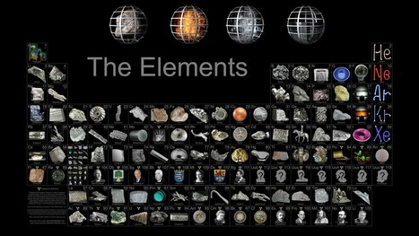 Periodic table wallpaper   Chemistry   Scoop.it
