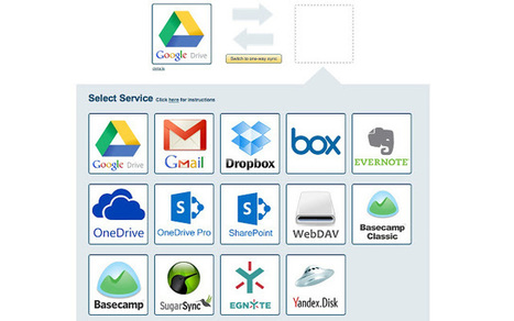 Have any cloud storage with your favorite cloud storage | Dropbox | Scoop.it