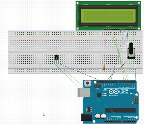 Read the Temperature With Arduino Uno | Raspberry Pi | Scoop.it